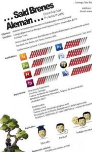 curriculums vitae diseñador gráfico